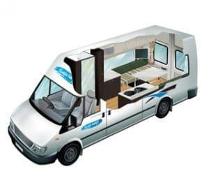 wohnmobil modelle 2-sitzer